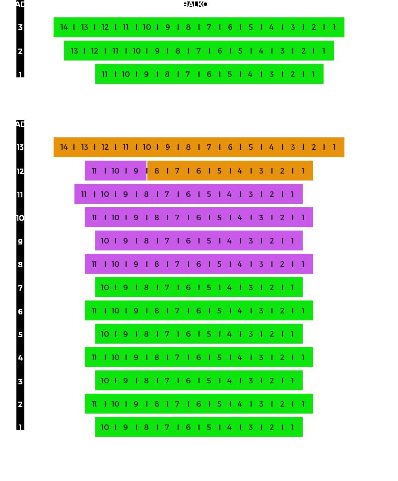 Místa k sezení